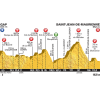 Tour de France 2015 Profile stage 18: Gap - Saint-Jean-de-Maurienne - source: letour.fr