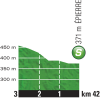 Tour de France 2015 Profile intermediate 19th stage - source:letour.fr