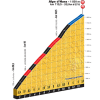 Tour de France 2015 stage 20: Details climb to Alpe d'Huez - source:letour.fr