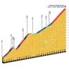 Tour de France 2015 stage 20: Details Col de la Croix de Fer - source:letour.fr