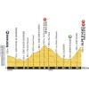 Tour de France 2015 Profile stage 20: Modane - Alpe d'Huez - source:letour.fr