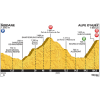 Tour de France 2015 Profile stage 20: Modane - Alpe d'Huez - source:letour.fr