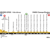 Tour de France 2015 Profile stage 21: Sèvres - Paris - source:letour.fr