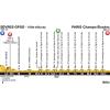 Tour de France 2015 Profile stage 21: Sèvres - Paris - source:letour.fr