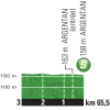 Tour de France 2015: Intermediate sprint 7th stage near Argentan - source:letour.fr