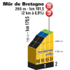 Tour de France 2015 stage 8: Mûr de Bretagne