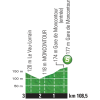 Tour de France 2015: Profile intermediate sprint 8th stage - source:letour.fr