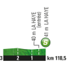 Tour de France 2016 stage 1: Profile intermediate sprint source: letour.fr