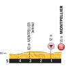 Tour de France 2016 stage 11: Final 5 kilometre - source: letour.fr