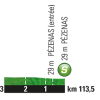 Tour de France 2016 stage 11: Profile intermediate sprint - source: letour.fr