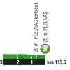 Tour de France 2016 stage 11: Profile intermediate sprint - source: letour.fr