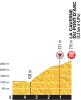 Tour de France 2016 Final kilometres 13th stage - source: letour.fr