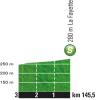 Tour de France 2016 stage 14: Profile intermediate sprint - source: letour.fr