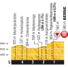 Tour de France 2016 stage 16: Final 5 kilometres - source: letour.fr