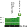 Tour de France 2016 stage 16: Profile intermediate sprint - source: letour.fr