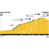 Tour de France 2016: Profile 18th stage - source: letour.fr