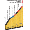 Tour de France 2016 stage 19: Climb details final climb - source: letour.fr