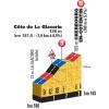 Tour de France 2016 stage 2: Côte de la Glacerie