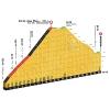 Tour de France 2016 stage 20: Climb details Col Joux Plane - source: letour.fr