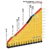 Tour de France 2016 stage 20: Climb details Col de la Ramaz - source: letour.fr