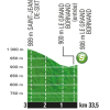 Tour de France 2016 stage 20: Profile intermediate sprint