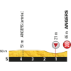 Tour de France 2016 Final kilometres stage 3 - source: letour.fr