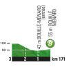 Tour de France 2016 stage 3: Profile intermediate sprint - source: letour.fr