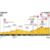 Tour de France 2016 Profile 5th stage: Limoges - Le Lioran - source: letour.fr