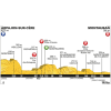 Tour de France 2016 Profile 6th stage: Arpajon-sur-Cère - Montauban - source: letour.fr