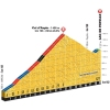 Tour de France 2016: Profile final 19 kilometres stage 7 - source: letour.fr
