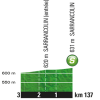 Tour de France 2016 stage 7: Profile intermediate sprint - source: letour.fr