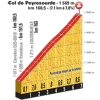 Tour de France 2016 stage 8: Climb details Col de Peyresourde - source:letour.fr