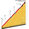 Tour de France 2016 stage 8: Climb details Col du Tourmalet - source:letour.fr