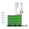 Tour de France 2017 stage 13: Profile intermediate sprint - source:letour.fr