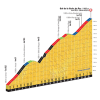 Tour de France 2017 stage 17: Climb details Col de la Croix de Fer - source:letour.fr