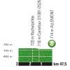 Tour de France 2017 stage 17: Profile intermediate sprint - source:letour.fr