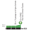 Tour de France 2017 stage 21: Profile intermediate sprint - source:letour.fr