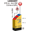 Tour de France 2017 stage 3: Profile final climb in Longwy - source:letour.fr