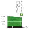 Tour de France 2017 stage 4: Profile intermediate sprint - source:letour.fr