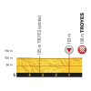 Tour de France 2017 stage 6: Profile final kilometres - source:letour.fr