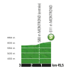 Tour de France 2017 stage 8: Profile intermediate sprint - source:letour.fr