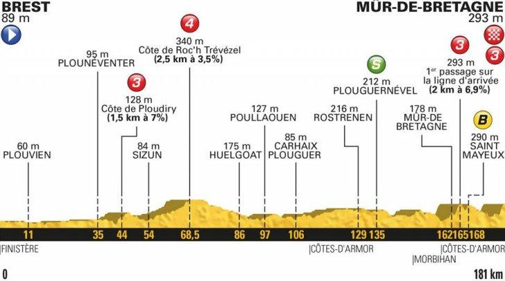 Cycle*2018 ツール・ド・フランスpart20 第6ステージ ->画像>40枚