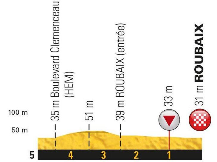 stage-9-5km.jpg?03