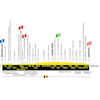 Tour de France 2019 Profile 1st stage: Brussels - Brussels - source:letour.fr