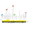 Tour de France 2019 Profile Stage 11 - source: letour.fr