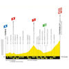 Tour de France 2019: profile 14th stage - source:letour.fr