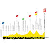 Tour de France 2019: profile 15th stage - source:letour.fr