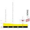 Tour de France 2019 Finale Stage 16 - source: letour.fr