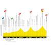 Tour de France 2019: Profile 18th stage - source:letour.fr