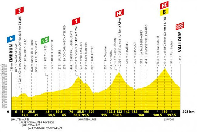 Výsledek obrázku pro tour de france stage 18